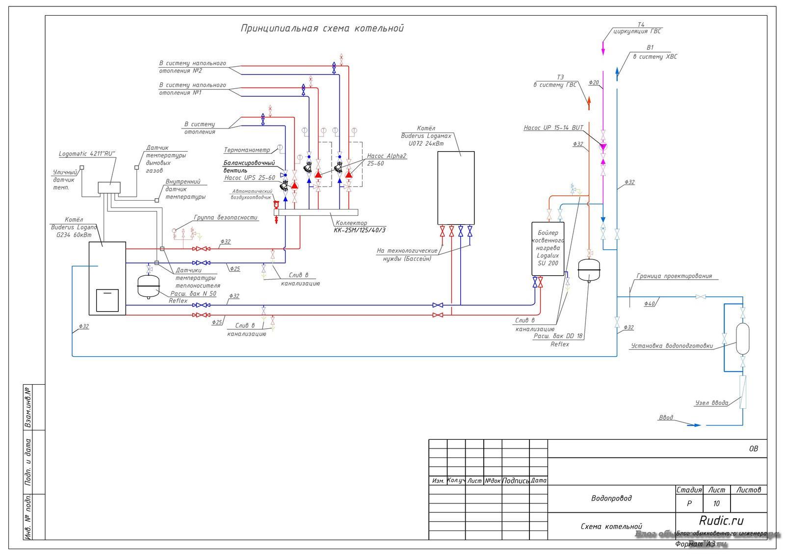 Схема котельной частного дома: принципиальная функциональная - точка j