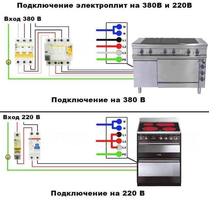 Подключение электроплиты своими руками — схемы подключения в квартире