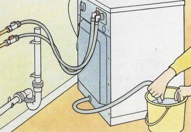 Как слить воду с стиральной машины