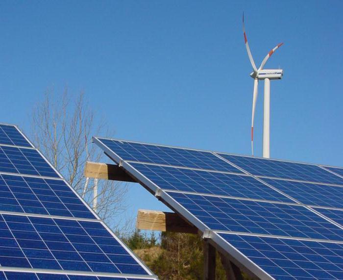 Альтернативная энергетика в россии: развитие, достижения и проблемы