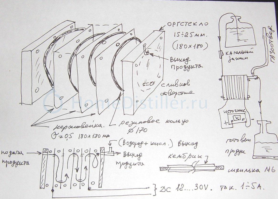 Отопление на водороде дома своими руками: генератор в частном и печь, установка