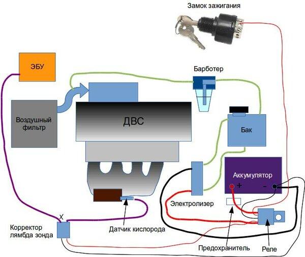 Использование водородного генератора для отопления
