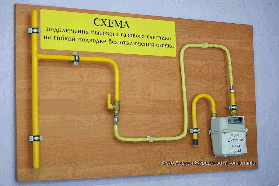 Является ли обязательной установка газового счетчика
