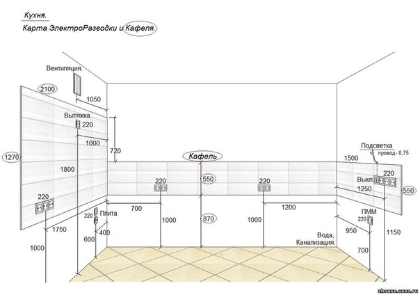 Схемы и монтаж электропроводки на кухне своими руками — объясняем суть