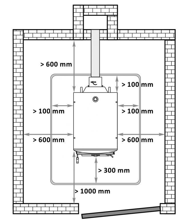 Требования к установке газового котла в частном доме