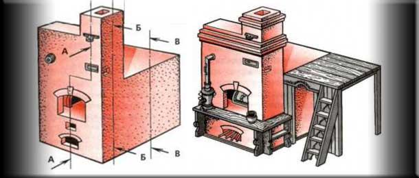 Строим русскую печь своими руками: особенности устройства и кладки