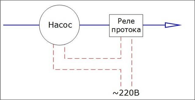 Электронное реле давления воды для насоса: модели для системы водоснабжения квартиры и частного дома (рдэ g1/2 и др.)
