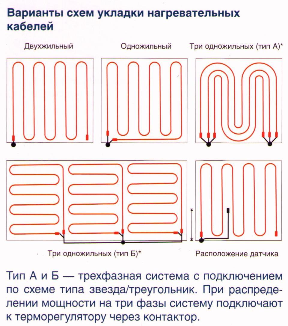Оптимальный шаг укладки теплого пола: виды труб и расчет
