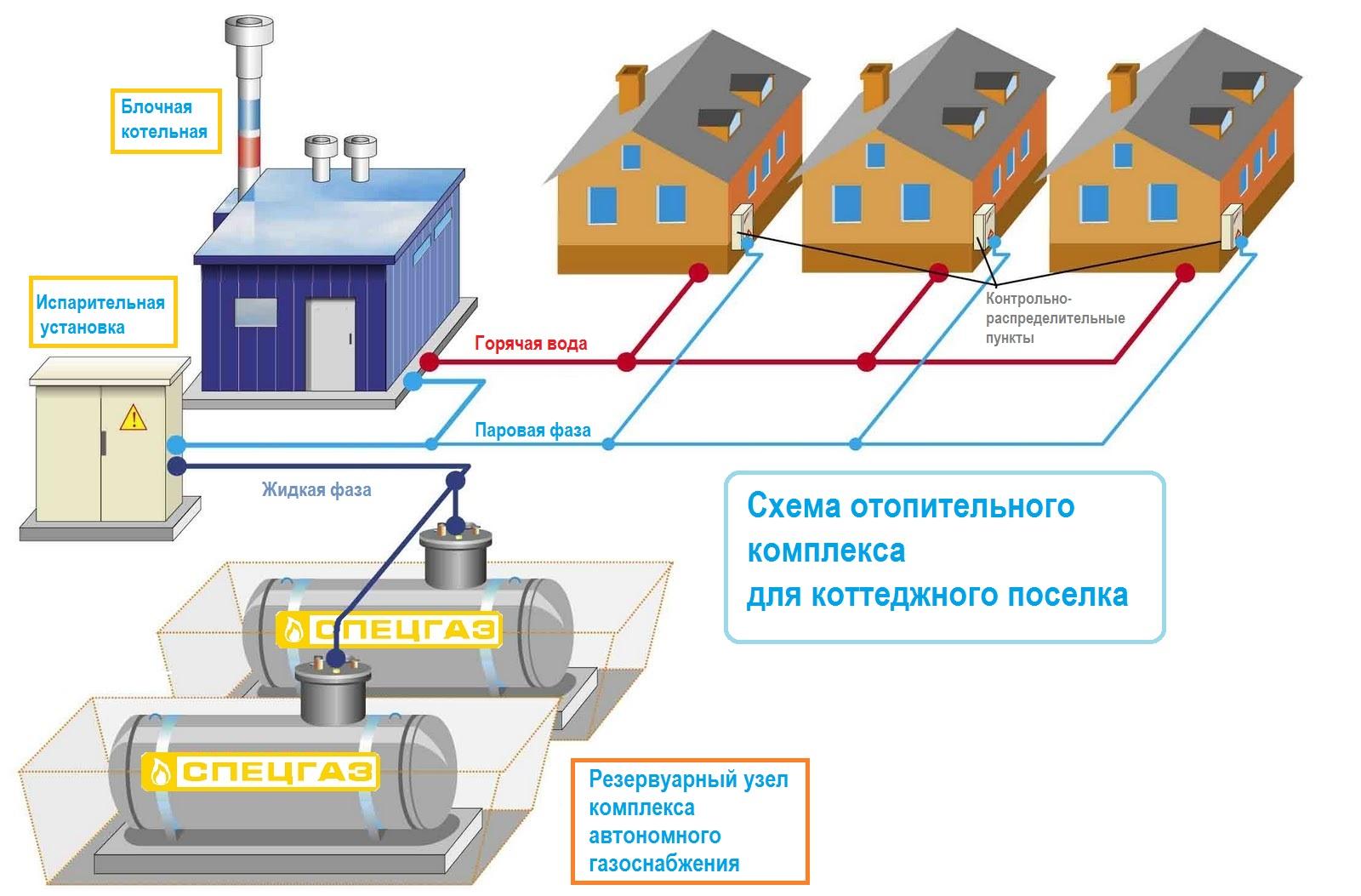 Повод еще раз все тщательно обдумать: насколько выгоден газовый котел? плюсы и минусы устройства