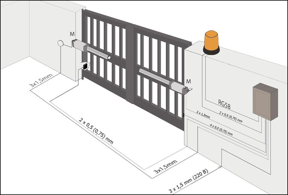 Установка ворот doorhan своими руками - пошаговая инструкция: монтаж и настройка, программирование брелка