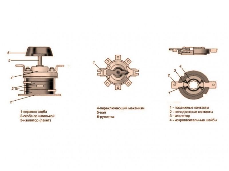 Назначение электрического пакетного переключателя