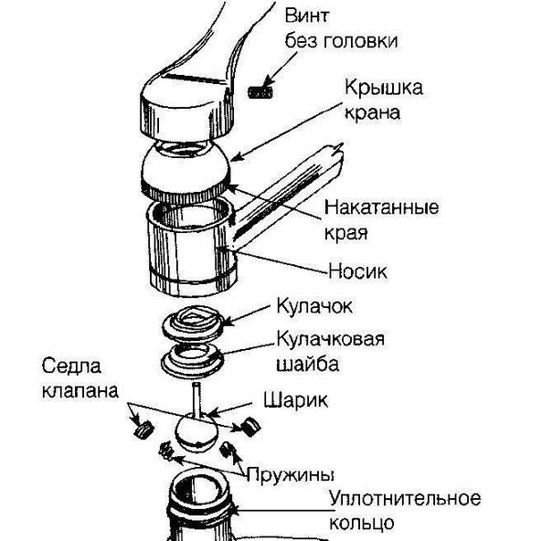 Как разобрать однорычажный смеситель