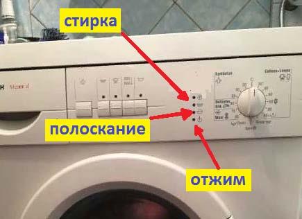 Возможные неисправности стиральной машины bosch и способы их устранения