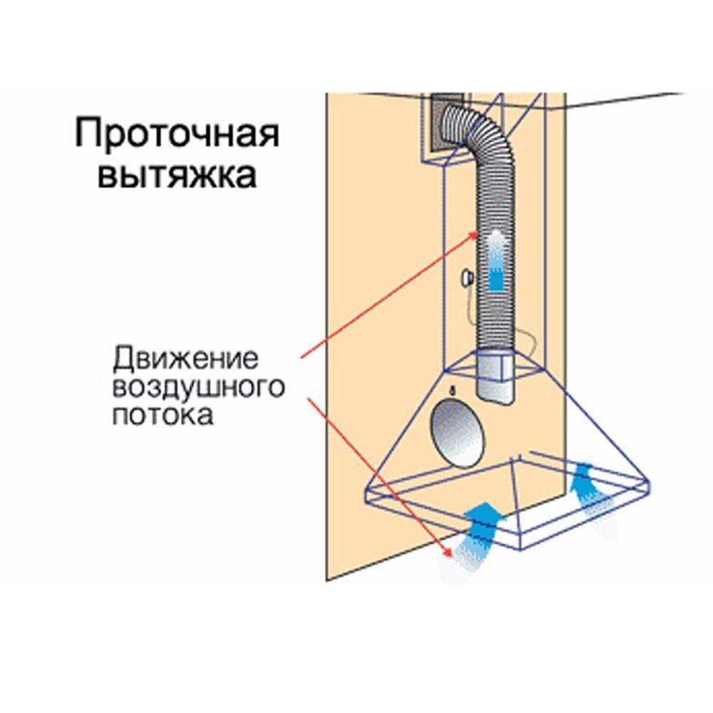 Профессиональные советы по установке вытяжки своими руками с отводом в вентиляцию и без него