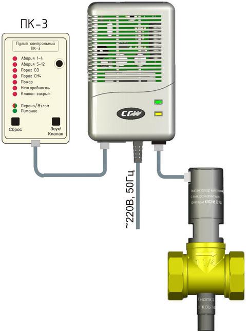 Обязательно ли устанавливать датчик утечки газа: правовые нормы и рекомендации экспертов