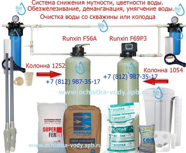 Виды фильтров для очистки воды из скважины от железа и изготовление бюджетного варианта своими руками