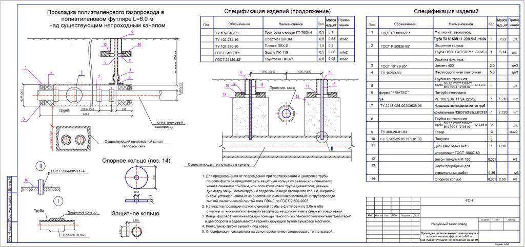 Бестраншейная прокладка защитных футляров для распределительных сетей инженерных коммуникаций
