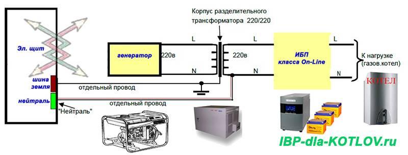 Хороший бензогенератор для газового котла: как его выбрать и подключить?