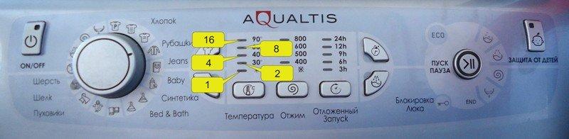 Коды ошибок стиральных машин indesit и ariston
