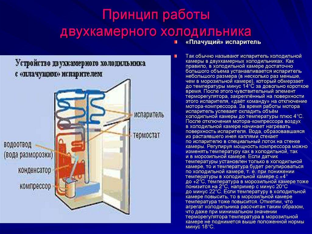 Устройство холодильника. типы холодильников