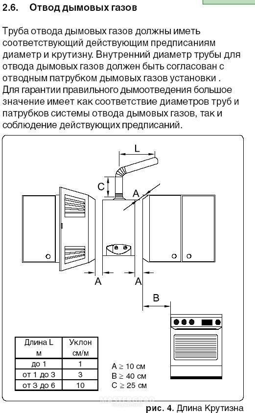 Установка газовой колонки в квартире требования