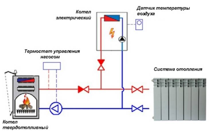 Обратный клапан для отопления: действиея, виды, плюсы и минусы, монтаж - точка j