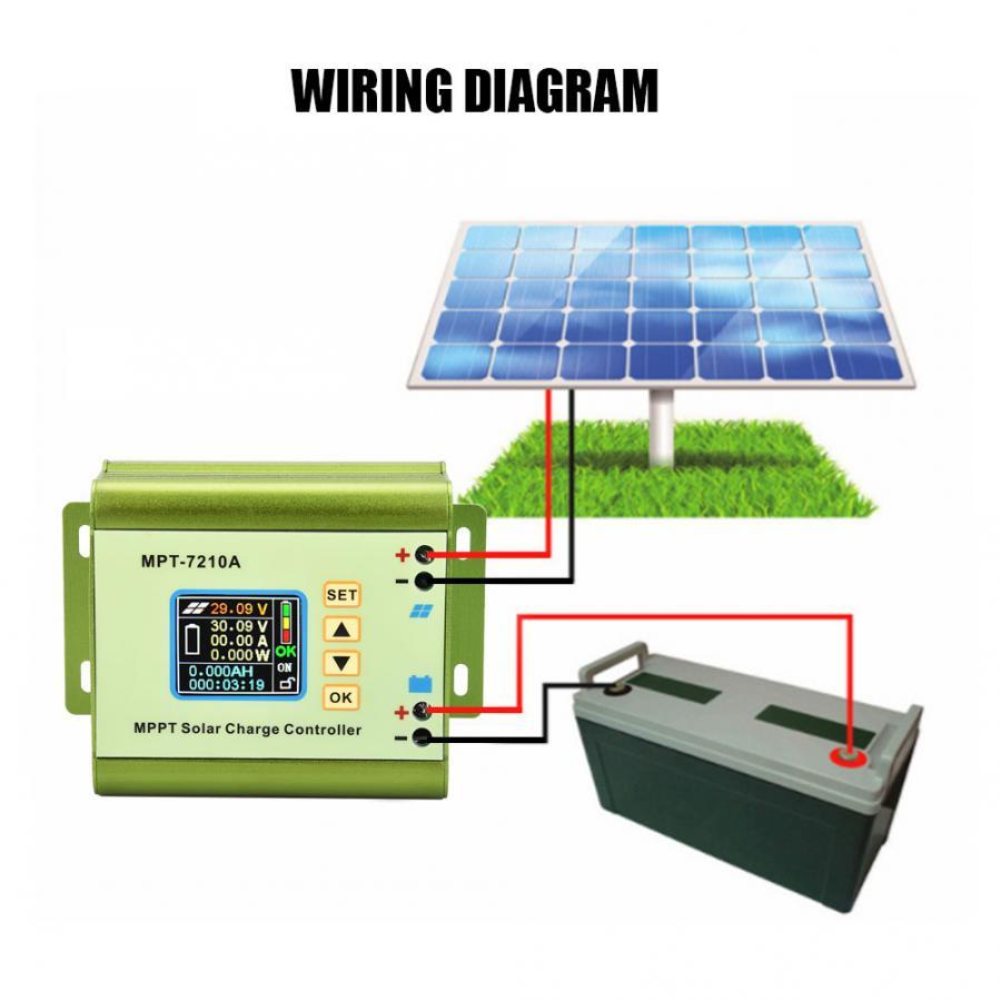 Зарядное устройство на солнечных батареях: принципы работы + мастер-класс по изготовлению