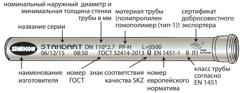 Разновидности фитингов для канализационных труб