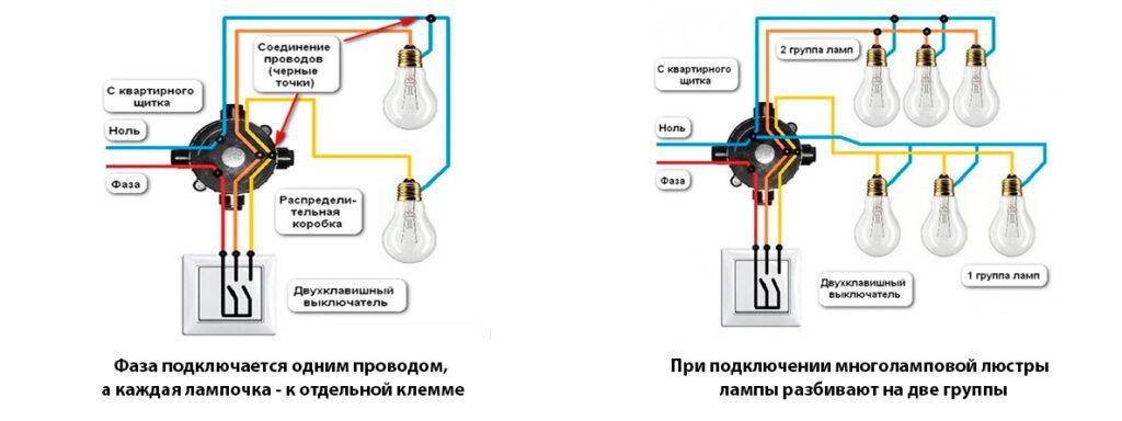 Установка одноклавишного выключателя