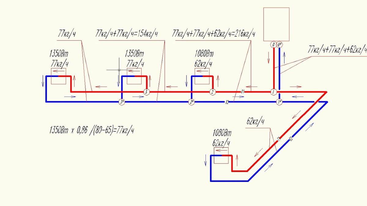 Программа для гидравлического расчета системы отопления