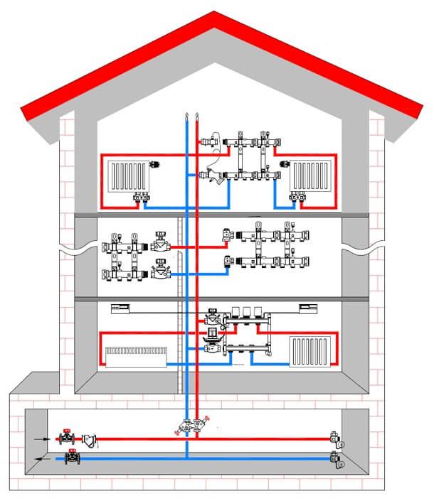 Экономное отопление частного дома: выбор самой экономичной системы