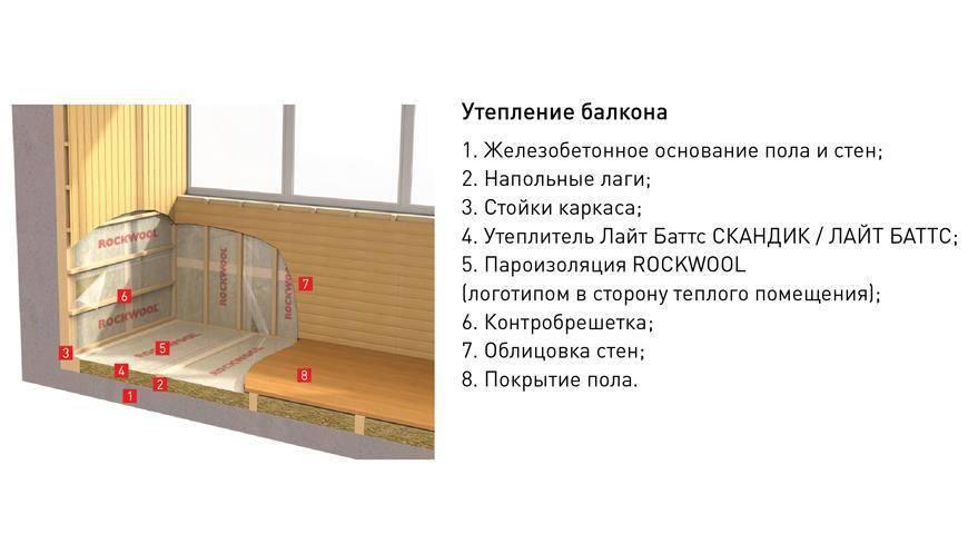 Утепление балкона изнутри своими руками: инструкция + фото