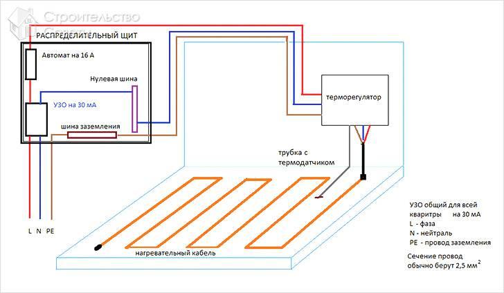 Как сделать теплый водяной пол самому - инструкция с фото и видео