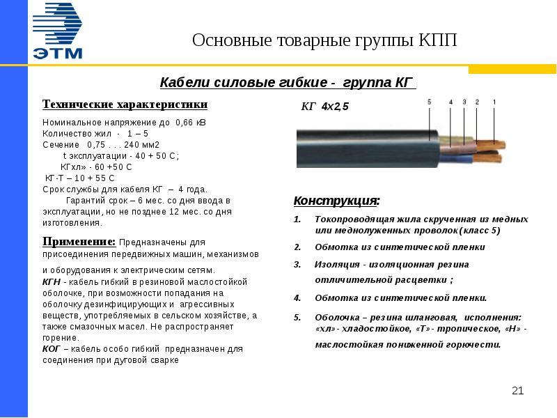 Провод ввг – расшифровка, характеристики и область применения