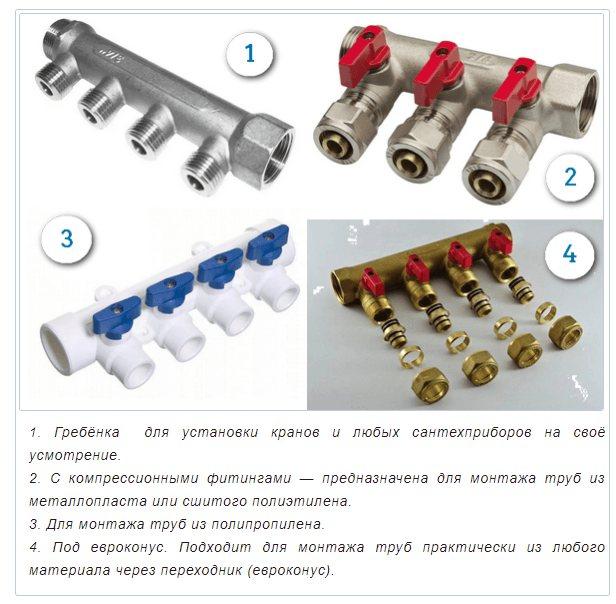 Коллекторная система отопления: подключение своими руками по схеме, особенности конструкции