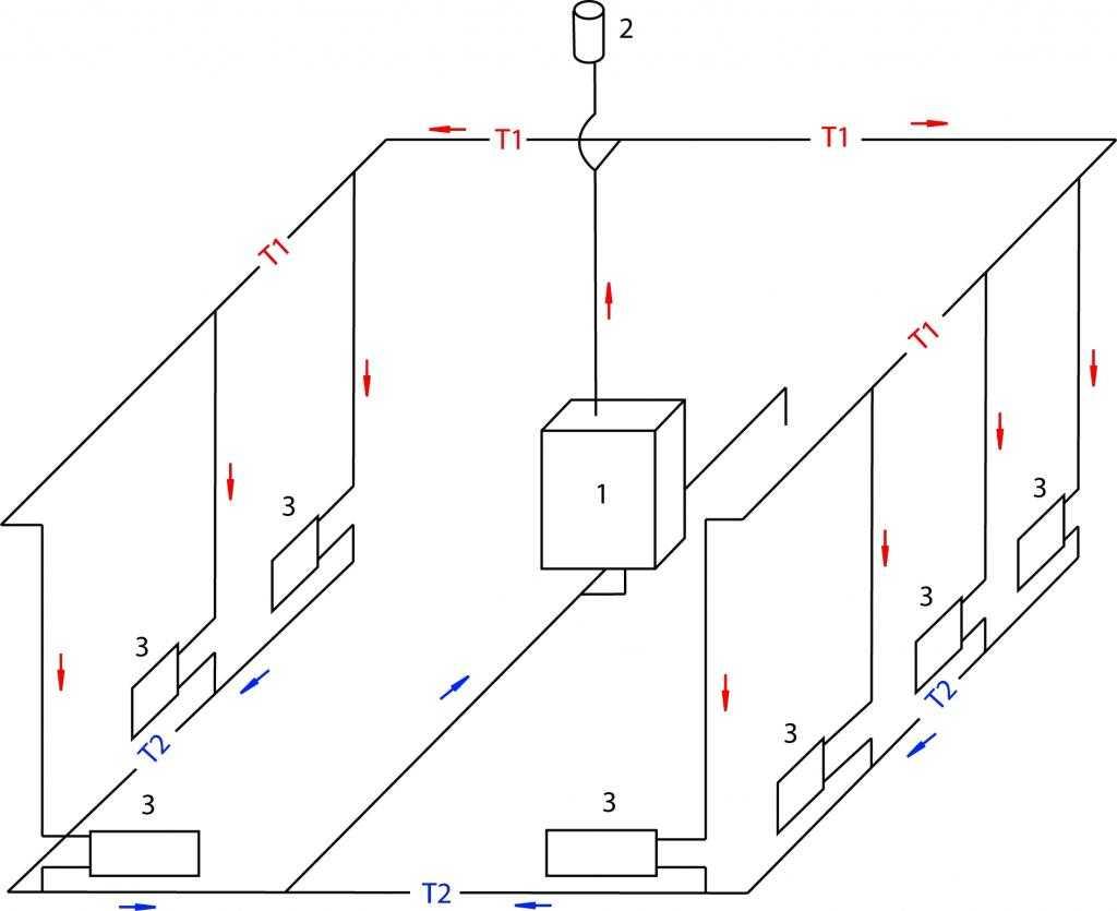 Принцип работы и расчёт схемы отопления с естественной циркуляцией частного дома