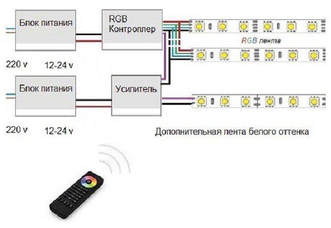 Подключаем светодиодную ленту на 12, 220в, схема подключения