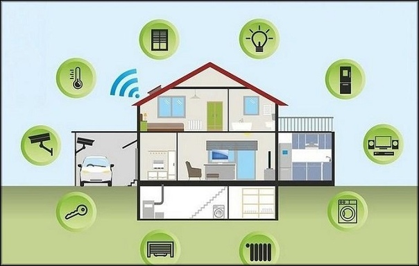Умный загородный дом: какие автоматизированные системы можно установить в доме