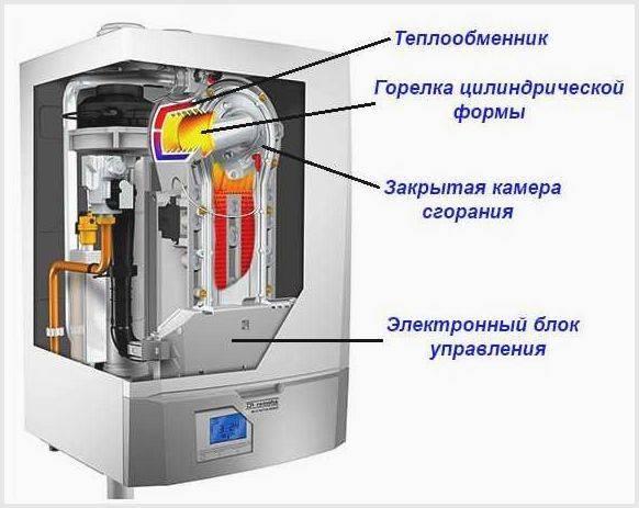 Понятие кпд котлов и систем отопления: обзор и способы увеличения