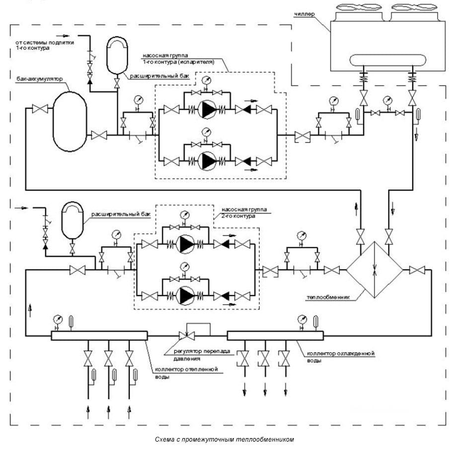 Чиллер-фанкойл: система и ее обслуживание, кондиционирование и принцип работы