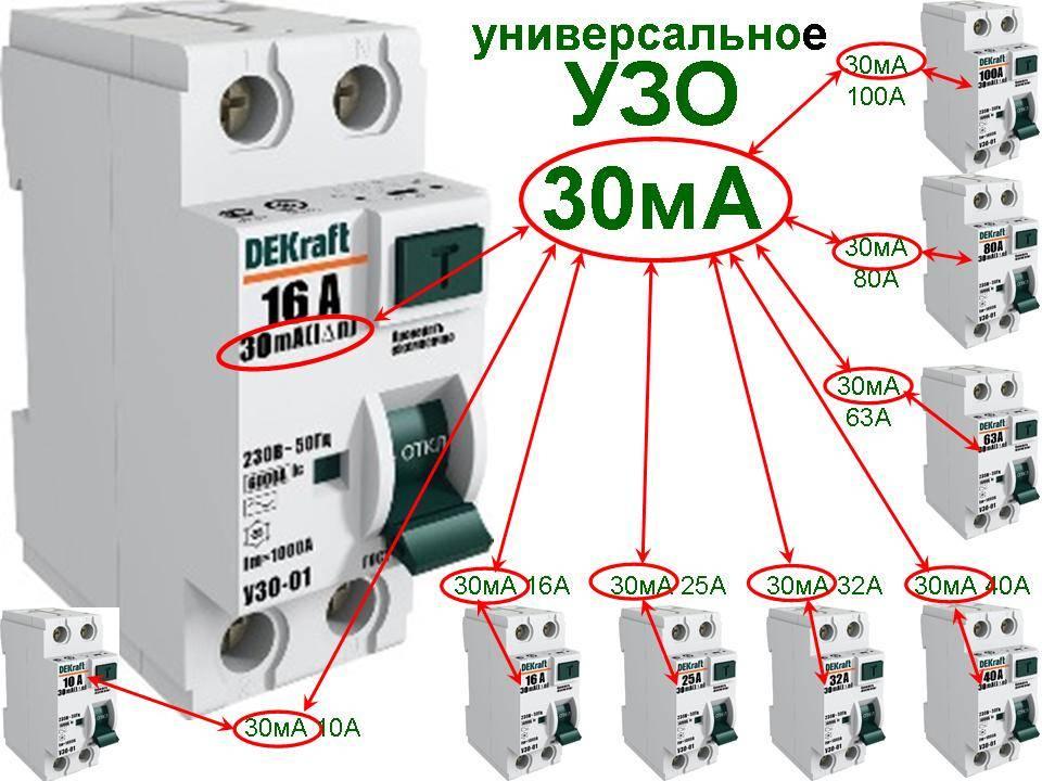 Как подобрать узо и автомат по мощности - советы электрика - electro genius