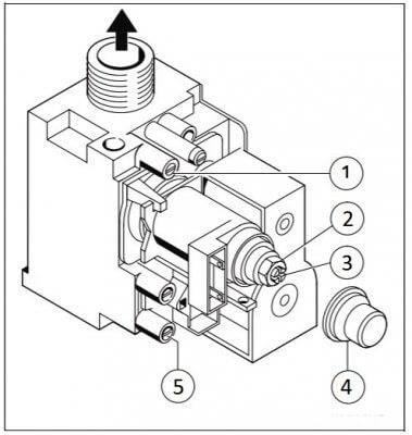 Настройка, регулировка мощности газового котла   дизайн интерьера