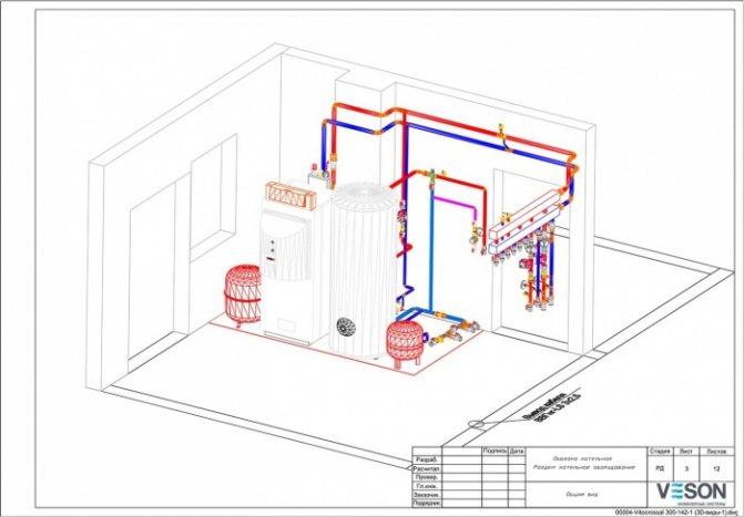 Основные требования к помещению для установки газовых котлов: размеры, вентиляция и меры безопасности