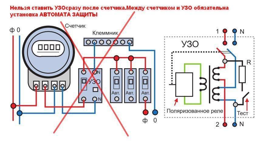 Как правильно подключить узо в двухпроводной сети: варианты и схемы
