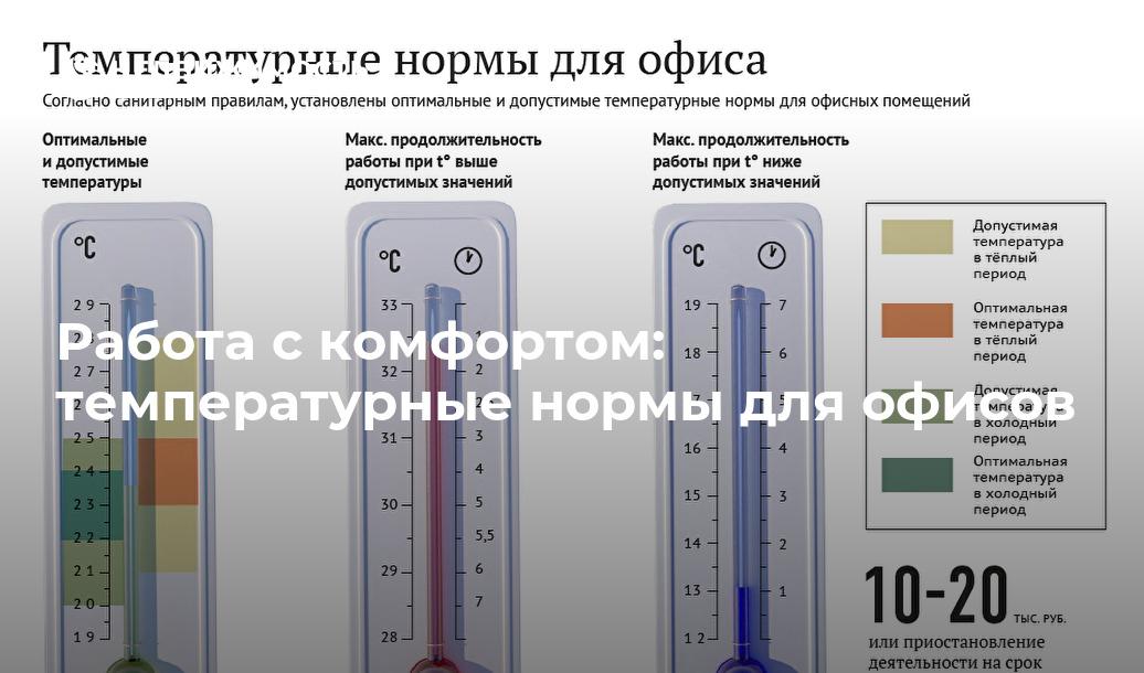 Можно ли включать кондиционер на обогрев зимой при низкой температуре