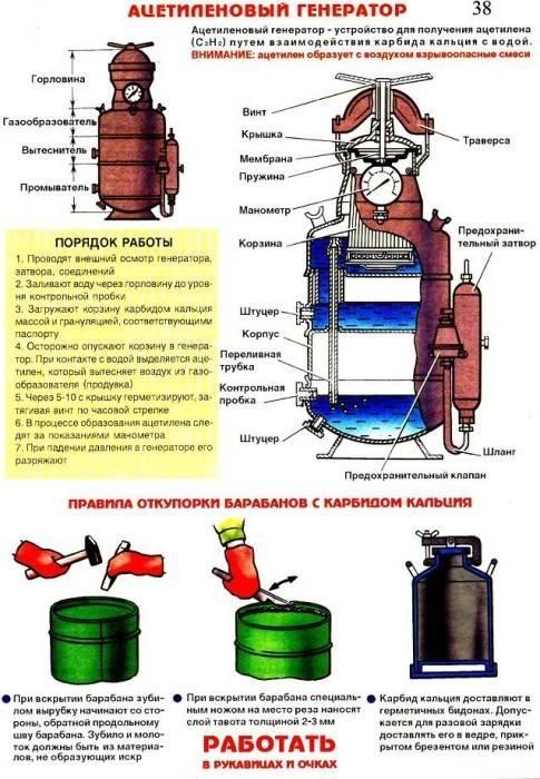 Как заменить батарею отопления с помощью газосварки