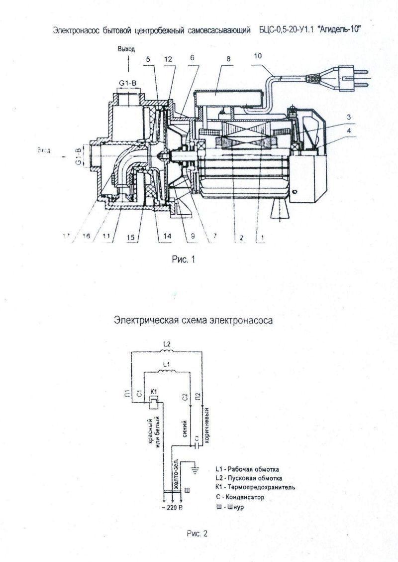 """Насос """"агидель"""": технические характеристики, устройство, подключение и ремонт"""