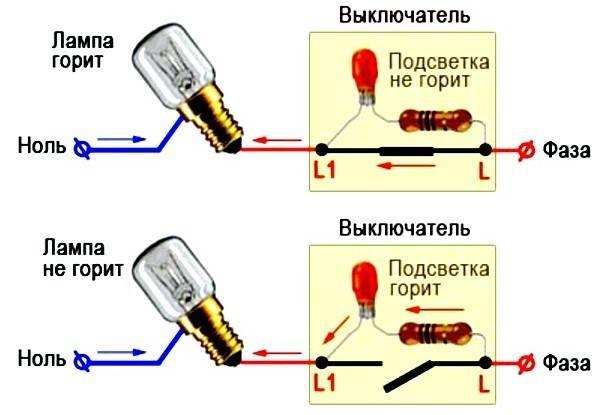 Почему мигает светодиодная лампа: основные причины и методы их устранения