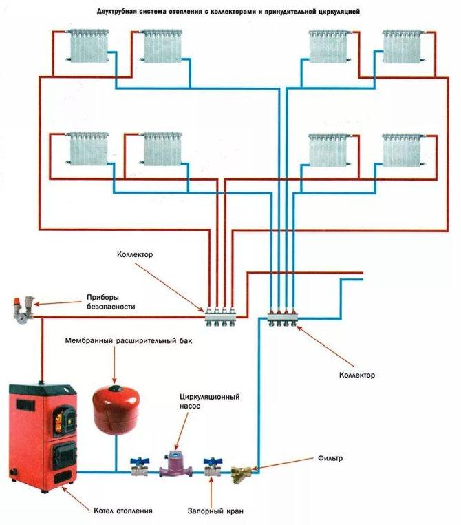 Заполнение системы отопления теплоносителем — технология