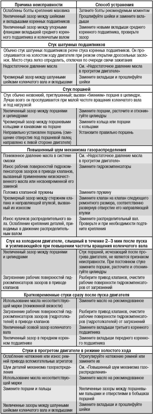 Основные причины выхода из строя тэна для полотенцесушителя. жми!